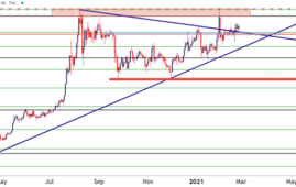Silver Daily Price Chart