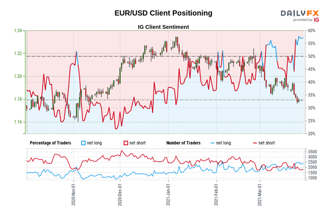 Euro Price Outlook: Delayed Ratification of Recovery Fund to Weigh on EUR
