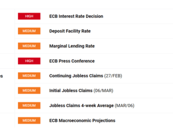 Euro, DAX 30 Forecast: ECB Rate Decision to Dictate Near-Term Trajectory