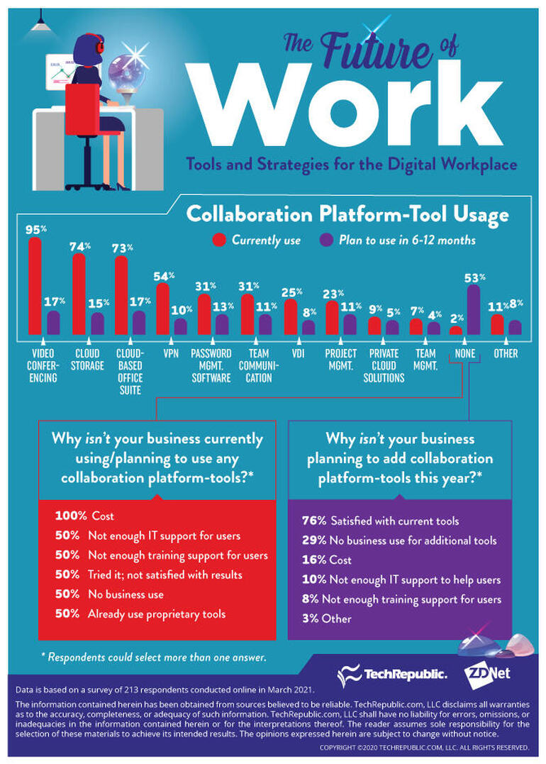 digitalworkplace-infographic.jpg
