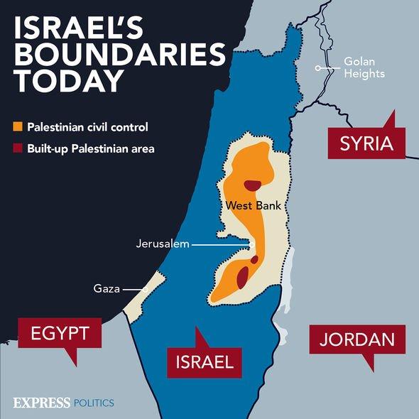 Israel boundaries