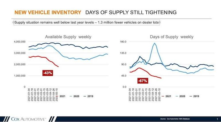 new-vehicle-inventory.jpg