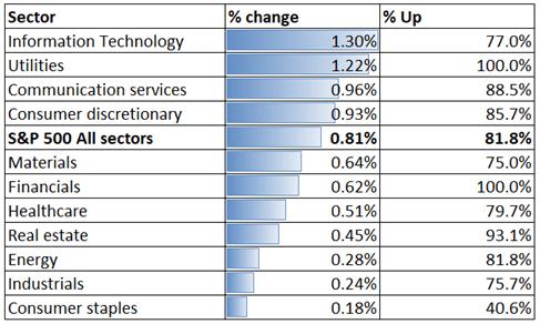 S&P 500 Advance May Lift Nikkei 225, Traders Eyeing Jackson Hole