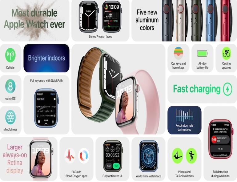 apple-watch-series-7-features.jpg