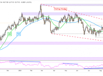 New Zealand Dollar Sinks as US Dollar, Treasury Yields Rise. ASX 200 Eyeing RBA